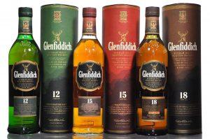 Glenfiddic Collection
